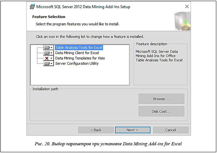 программы для data mining анализа данных