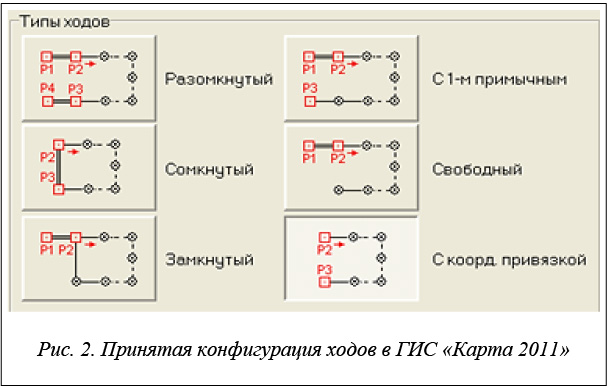 CREDODAT 41 PROFESSIONAL  CredoDialogue  Домашняя