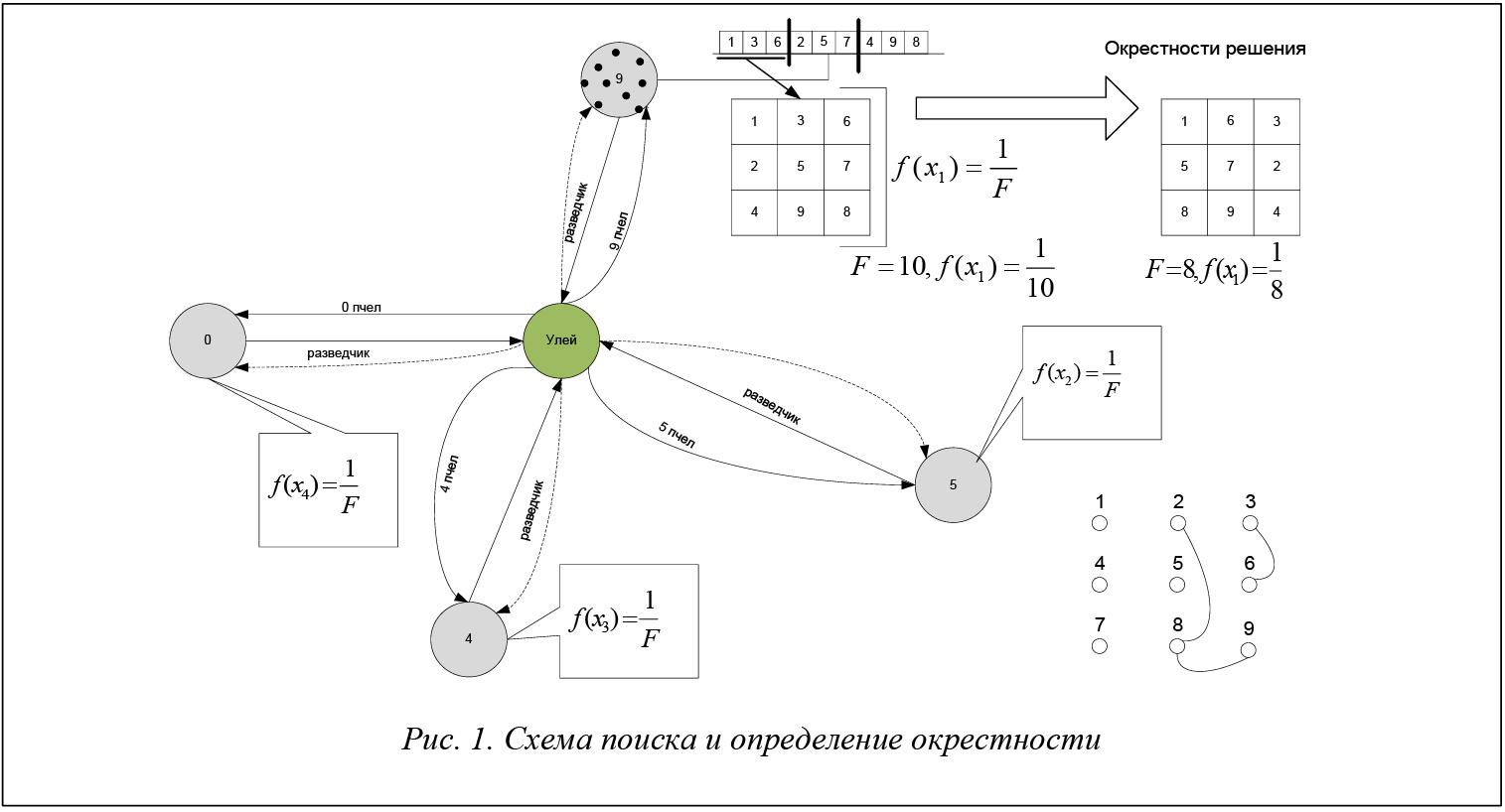 рисунками элемент задачи на с